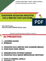 Overview Industri Hulu Migas
