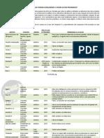 ToxiColaOrg-AditivosProhibidos