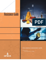 Chemical Resistance Guide FPM