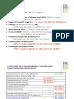Rincian Perhitungan BBM Maret 2012