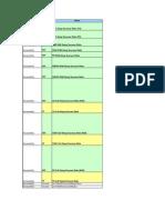 OSS Statistics KPI Formula_v4 Mod