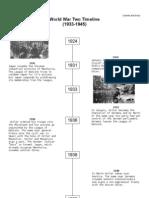 Wwii Timeline 2