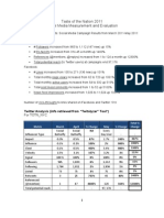 Social Media Measurement and Evaluation Report