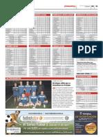 Clasificaciones de las ligas de Futbolcity en Superdeporte. 4 de Abril 2012