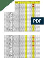 bảng điểm K2 CNSH THANG (1)