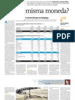 Exportaciones del Perú y las barreras comerciales con Argentina