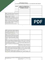 Proyecto de Reforma de Ley Organica del Trabajo 2012