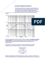 FEMCI - Random Vibration Specification Magnitude Equations