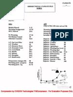 SDI Climate File