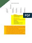 Practical q Bcom Programme III Yr