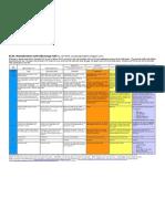 dangerous_damage_table.pdf