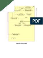 Activity Diagram Manajemen Data Penilaian Edukatif