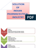 Ind. Pharma