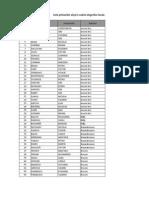 Primari Alesi in Cadrul ALG 2011(1)