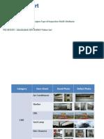 Quality Standarization Inspection