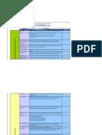 rubrica de evalución de documento