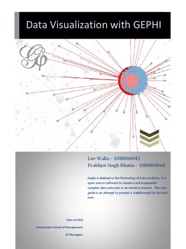 Tutorial - Gephi   Social Network   Data Analysis