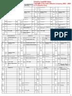 Plan III Rok Semestr Letni (Edit)