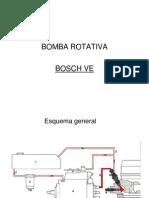 04 Bomba Rotativa Bosch Ve
