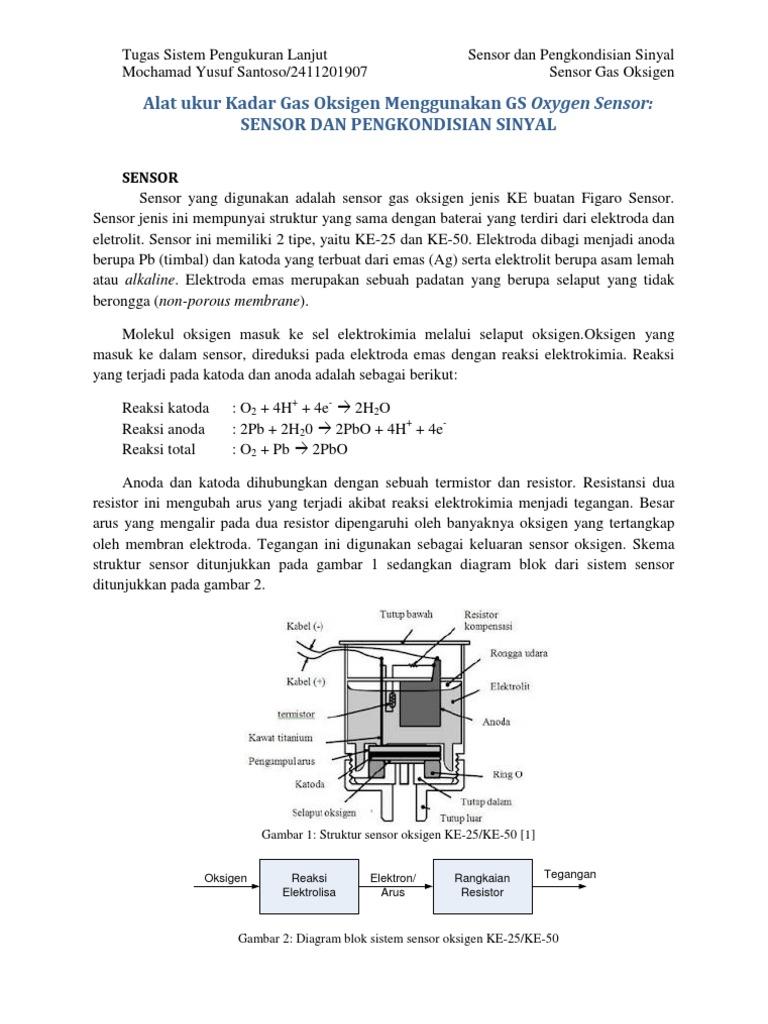 Sistem sensor oksigen mochamad yusuf santoso ccuart Images