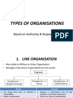Types of Organisations