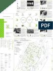 Gandhinagar Green Map