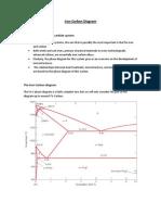 Iron Carbon Diagram (ChE Handbook)