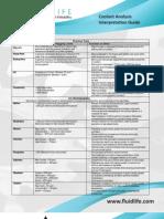 Guía de interpretación de análisis de refrigerante (1)