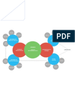 Diagrama Portal Digital2