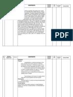 Polytrauma Lesson Plan