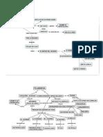 Mapa Ser Humano y Filosofia