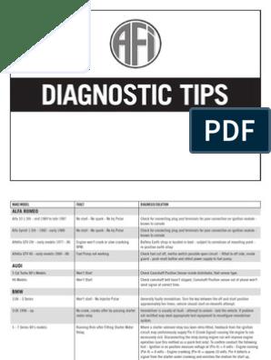 AFI Diagnostic Tips Book 3-09   Distributor   Ignition System