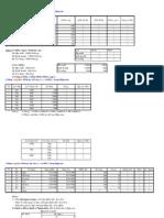 Bai Tap Thuc Hanh Excel