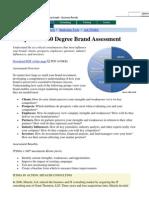 Brand Assessment Through Research