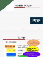 Chapitre 2 La Pile Protocolaire TCP-IP