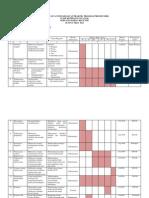 Planning of Action Kegiatan Praktik Program Profesi Ners