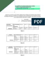 Estudio de las superficies de entrenamiento de los atletas con relación a la prevención de lesiones. Arufe Giraldez, García Soidán