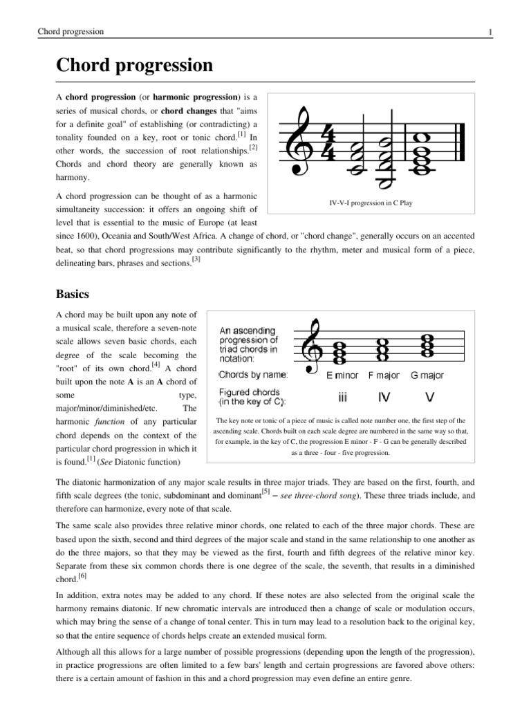 Chord Progression Chord Music Pitch Music