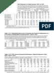 Insured Financial Institutions-Deposit Insurance Fund (DIF)