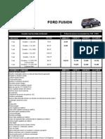 FORD FUSION - Gama de Preturi
