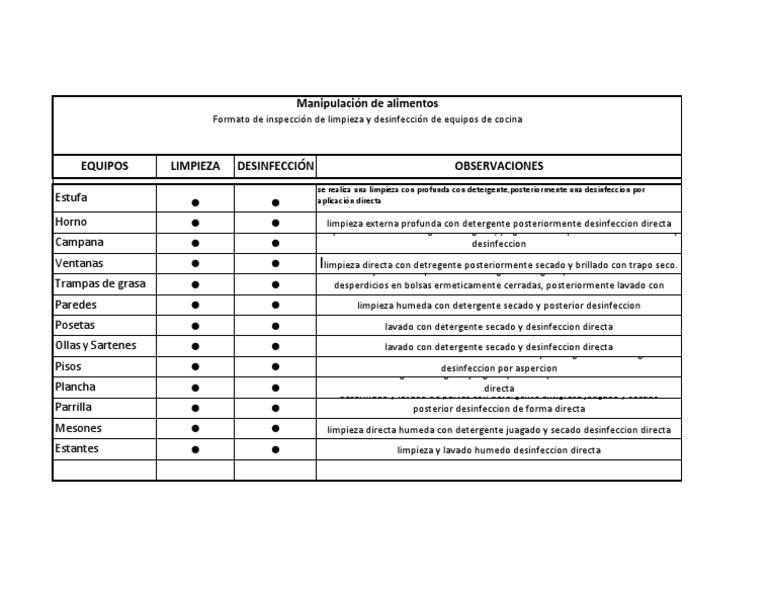 Formato de limpieza y desinfeccion for Limpieza y desinfeccion de equipos