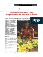 Vitamin and Mineral Daily Requirement for Men and Women