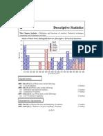 CS Foundation Paper - 2B