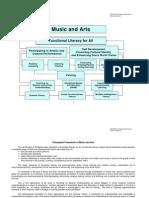 CGMusic Arts