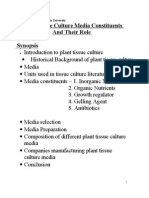 Plant Tissue Culture Media Constituents and Their Role