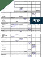 DEP Eng'g Week Schedule