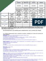 dieta para bajar trigliceridos pdf