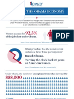 Women And The Obama Economy [Infographic]