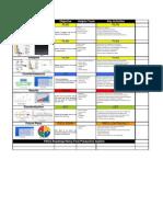 PDCA Roadmap