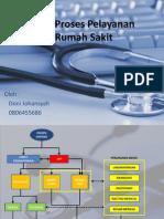 Alur Proses Rumah Sakit
